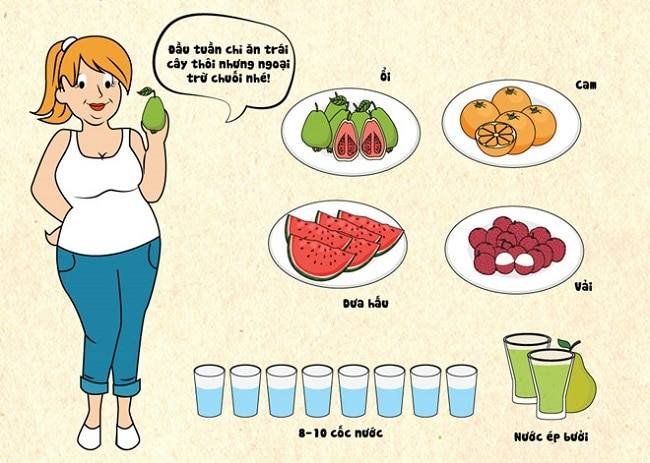 Thực đơn giảm cân General Motor Diet ngày 1