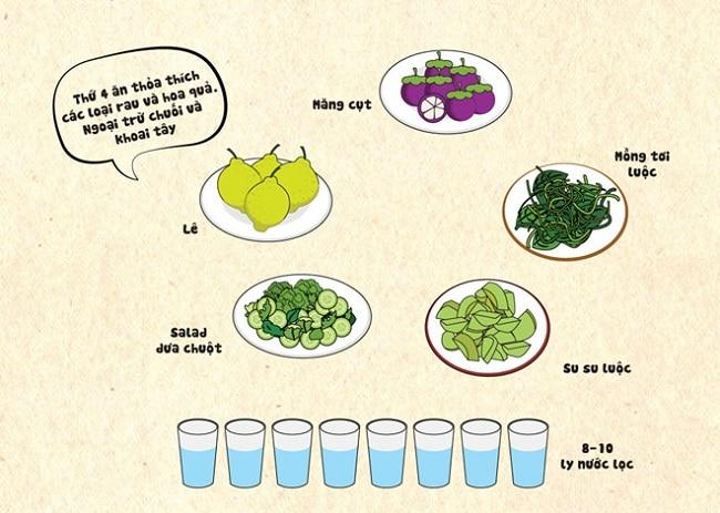 Thực đơn giảm cân General Motor Diet ngày 3