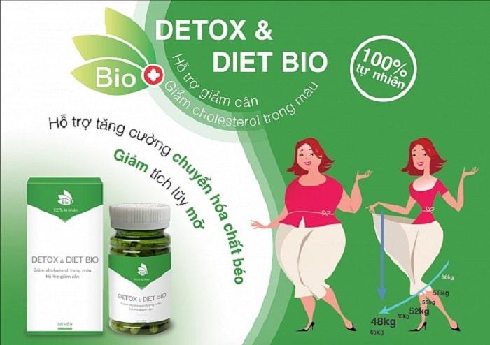 Thuốc giảm cân Detox Diet Bio.