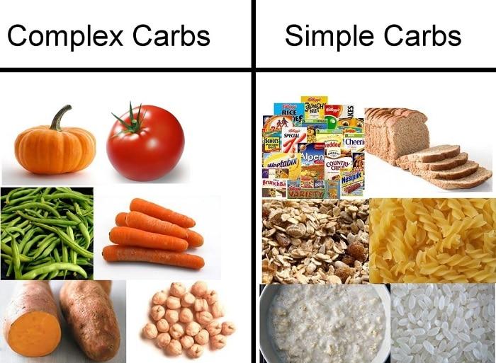 Thực phẩm chứa carbs tốt và carbs xấu.