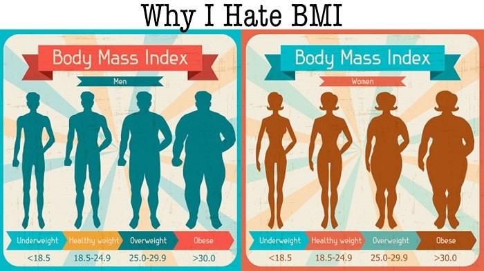 BMI là gì? Tại sao cần phải tính toán BMI.