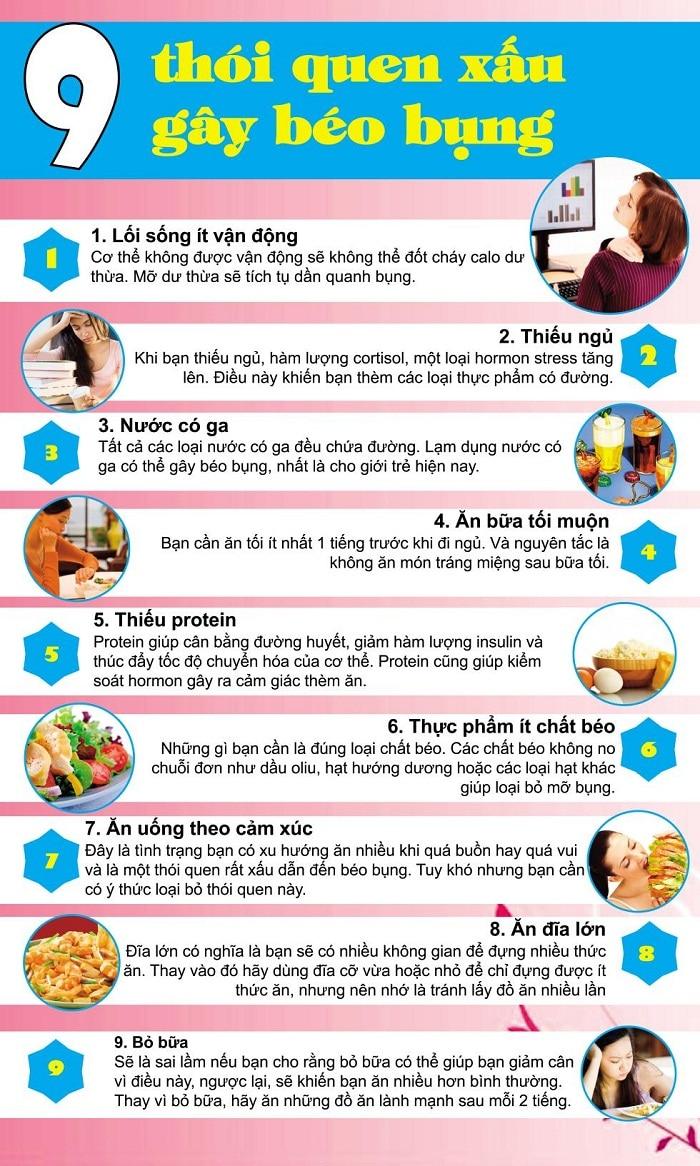 9 nguyên nhân gây ra mỡ bụng