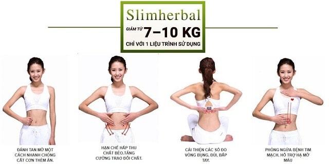 Với cơ chế giảm cân khoa học, Slimherbal không hề gây mệt mỏi, buồn nôn.
